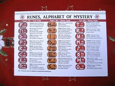 Norse Futhark Rune Stones Chart Symbols Alphabet on A5 Thick 300gsm Linen Card