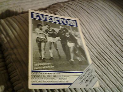 82.83 everton v norwich FA YOUTH CUP FINAL replay