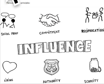 Cialdini: Principles of Influence 4 Audio CDs Seminar Live
