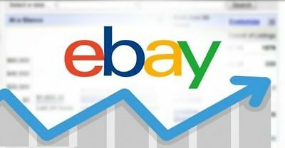Targeted Website, Mobile & Social Traffic To Your Ebay Store Package 1 $29.95
