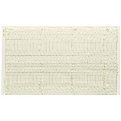 Oakton WD-08368-41 Chart Paper for Three Speed Hygrothermograph, 0 Degree C, 7