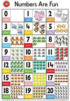 Educational Poster Numbers Are Fun Poster Wall Chart