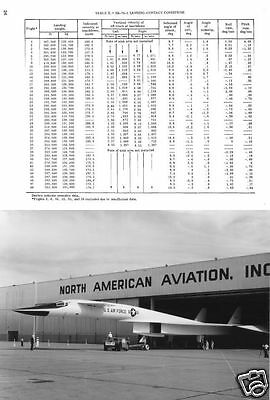 XB-70 Valkyrie Jet manuals period archive rare detail Mach 3 1960's 1970's NASA