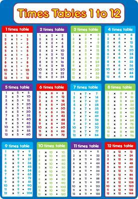 TIMES TABLE A4 Laminated poster BLUE Maths Educational Resource KS2 KS3