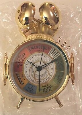 Fantastic Beasts Magical Exposure Threat Level Clock. Harry Potter collectable