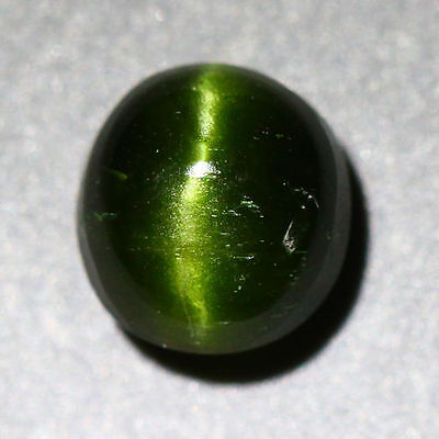 1.52 Cts_Simmering Ultra Rare Gemstone_100 % Natural Kornerupine Cat's Eye