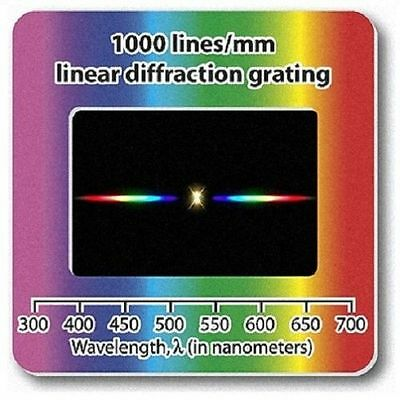 Diffraction Grating Slide Linear 1000 Lines/mm Holographic Physics Spectrum
