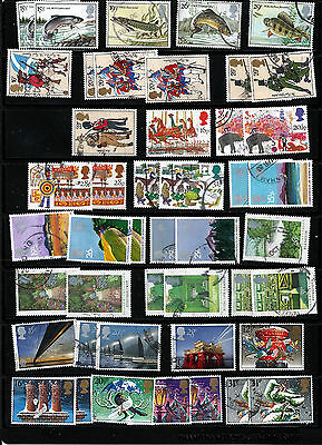 GB 1983 used commemoratives as scan. (ref 1983b)