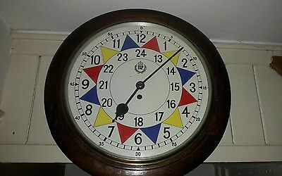 1940's RAF Sector Clock WW2 chain driven movement extremely rare