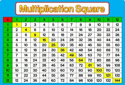 MULTIPLICATION SQUARE / TIMES TABLE A4 Laminated Poster BLUE Maths EDUCATIONAL