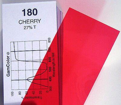 GAM  #180 Cherry  gel color media filter sheet