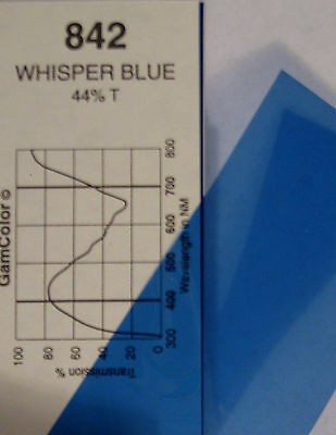 GAM  #842 Whisper Blue gel color media filter sheet