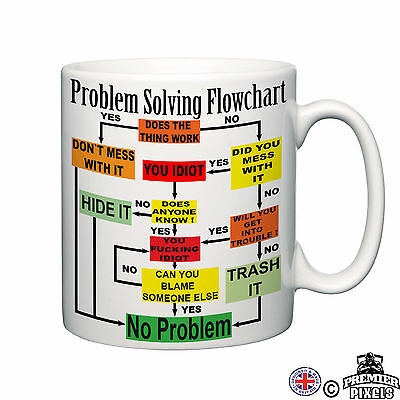 Problem Solving flowchart novelty mug funny Gift Tea Coffee Office Ceramic cup