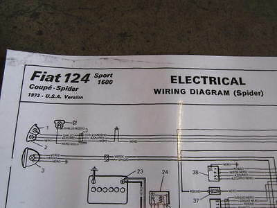 [SODI_2457]   Fiat 124 Wiring Diagram 1979 2008 Avenger Fuse Box 1990 Jeep Cherokee  Laredo Wiring Diagram - moon.123vielgeld.de | 1983 Fiat 124 Electrical Schematic |  | Wiring Schematic Diagram and Worksheet Resources
