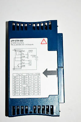 National Instruments NI cFP-CTR-502 8 Ch, 5 to 24 V Sourcing Counter CFP Module