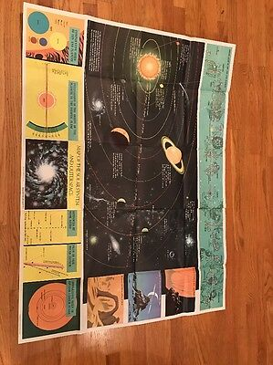 "35"" X 48"" HUGE 1959 BOOK ENTERPRISES Map of the SOLAR SYSTEM & Outer Space"