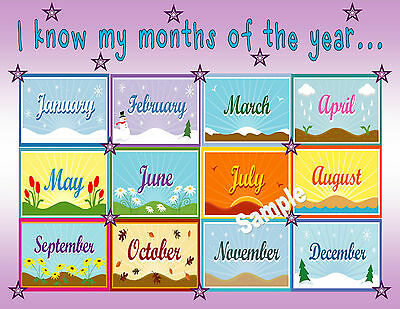 Childminding EYFS Months of the Year A4 Laminated Poster