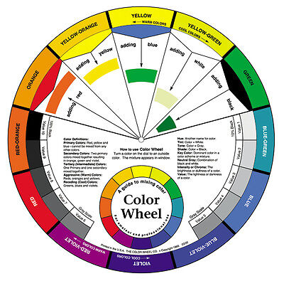 Colour Wheel Artists Colour Mixing Guide 23.7cm Diametre