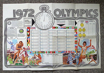 Original 1972 Munich Summer Olympic Poster - Fine Fare Ltd