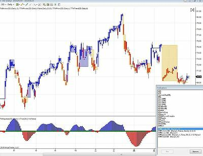 John Carter's TTM 5 Indicators package for NinjaTrader