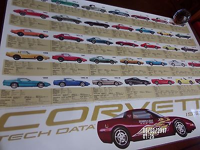 "50th Anniversary Corvette Tech Data 1953-2003  Plastic Laminate Poster 24"" x 36"""