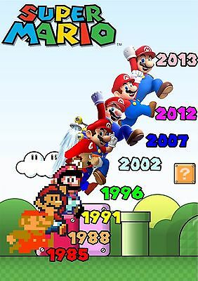 Sticker Autocollant/poster A4 Nintendo Mario Evolution