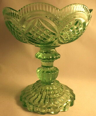 Rare James Derbyshire Uranium Glass Footed Sugar Bowl -C1868
