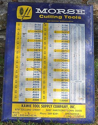 vintage metal sign Morse Cutting Tools New Bedford MA Kawie Tool E Hartford CT