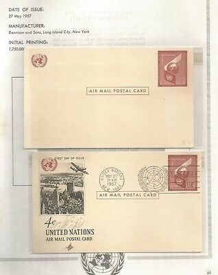 United Nations Covers
