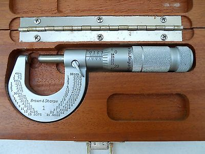 Brown&Sharpe Micrometer 0-1in. No Engravings Excellent!