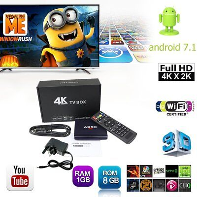 Hot A95X R1 Smart KD17.3 4K*2K Amlogic S905W Quad-core 1G+8G WIFI Android TV BOX