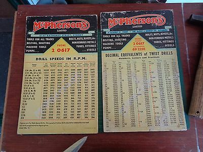 Vintage MCPHERSON cardboard stock lists, Drill speeds, Decimal Equivalents