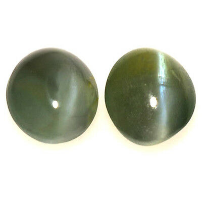 0.73 Ct STUNNING COLOR CHANGE NATURAL ALEX CAT'S EYE