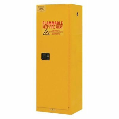 Safety Cabinet,Manual Close,22 gal.