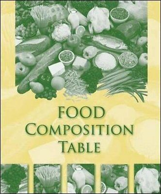 Food Composition Table (Mosby Nutrition)