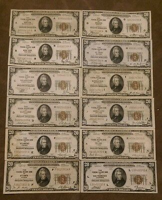 Must See~1929 $20 Bills~Complete Set Of 12 District's~(A-L)(1-12)Seldom Seen Wow