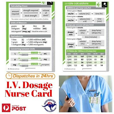 IV Dose Dosage Calculations Card Unit Conversion Nurse Reference Card