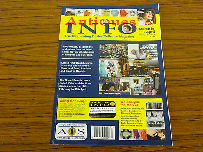 Antiques Info Magazine: March & April 2011: We Analyse the Market
