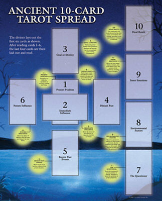 """Tarot Guide Sheet NEW 18"""" Ancient 10-Card Spread Celtic Cross Print by US Games"""