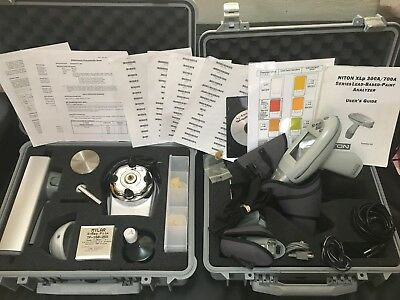 New NITON XLp 703A (300A/700A) Lead Paint +more XRF Analyzer w/ Test Platform