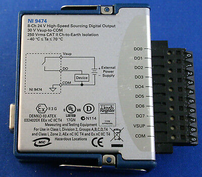 National Instruments 9474, 8-Ch, 24V High-Speed Sourcing Digital Output, (used)