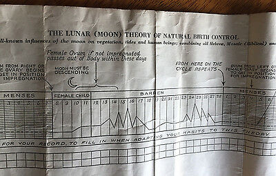 Antique Medical Arts Slide Rule Theory of Natural Birth Control Lunar 1928