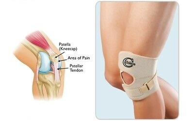 Solace Care Dual Patella Max Knee Brace Neoprene Runner Support Pain Sports Wrap