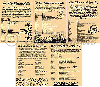 Book of Shadows Spells Pages, FIVE ELEMENTS OF WICCA, Witchcraft, Elemental