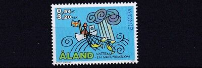 Aland   2001  Europa Water Resources  Mnh