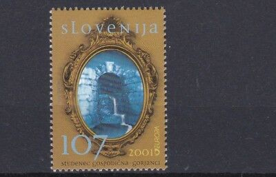 Slovenia        2001  Europa  Water  Resources      Mnh