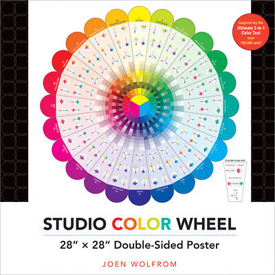 """Studio Color Wheel 28""""X28"""" Double Sided Poster  20147"""