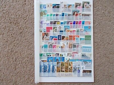 European Stamps Used Over 100 Different Off Paper Lot 1