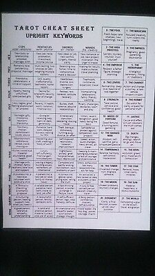 Tarot Cheat Sheet With Basic Meanings And Keywords For All 78 Cards.