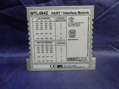 Nice MTL4842 Hart Interface Module Connect System